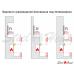 Биокамин торцевой SteelHeat GRAND 1200 (Белый (Стекло))